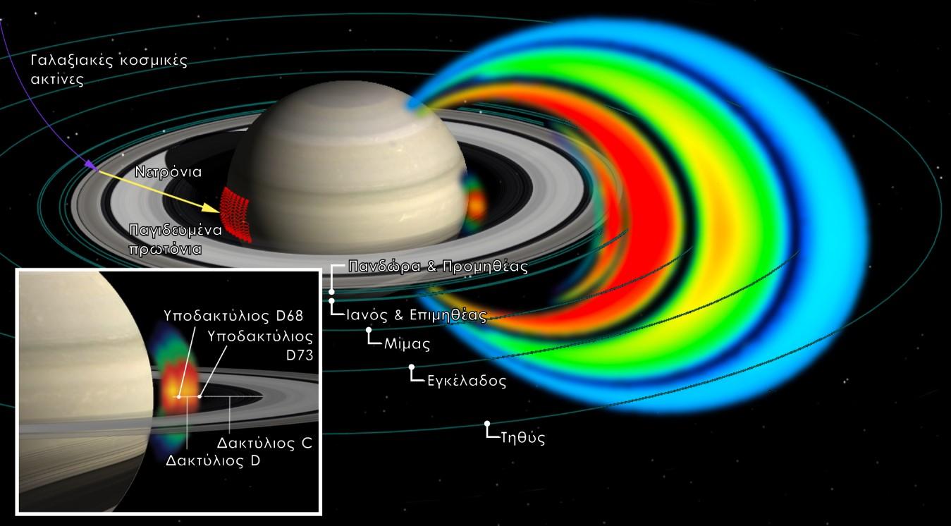 Το διαστημόπλοιο Cassini ανακαλύπτει μια νέα ζώνη ακτινοβολίας στον Κρόνο